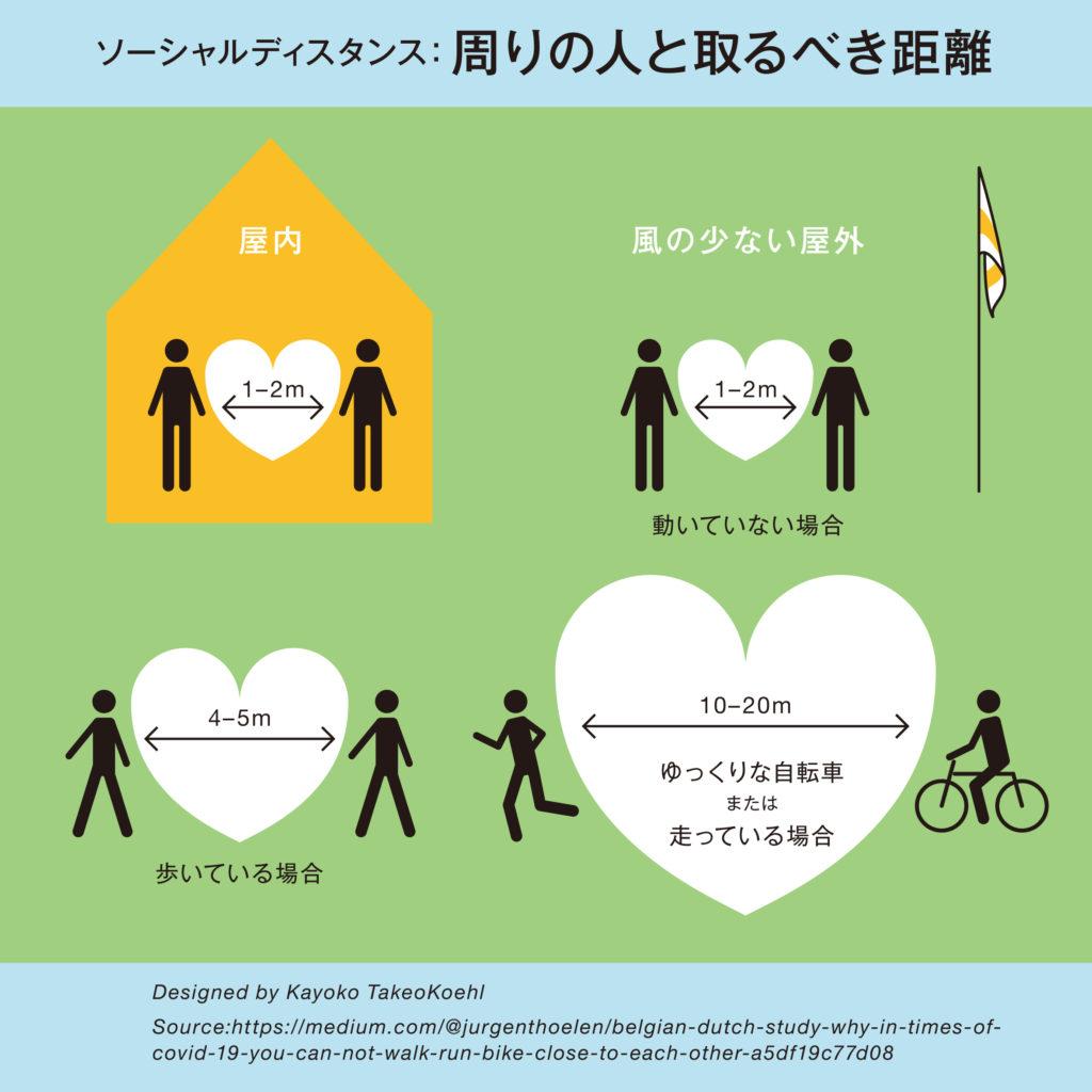 social distancing infographics